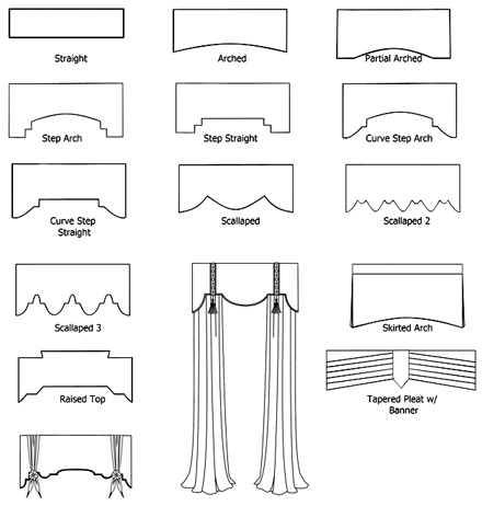 Types of cornice Styles available through Orange County interior designer