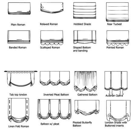 Window shades offered by Orange County interior designer
