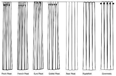 Types of drapery pleats available through Orange County interior designer